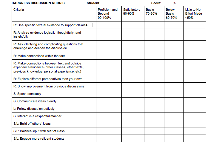 Harkness Discussion Rubric