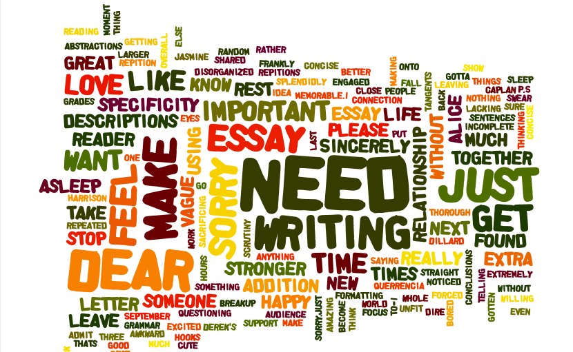 the effect of the assignments on my writing throughout the semester 2) sequence your writing assignments to help students acquire skills  you are  going to focus on in your feedback at which points in the semester (and why)  1 ) the first time you read through a paper, try to hold off on writing comments.