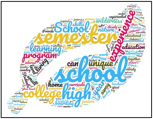 The World is Calling for Semester Schools – and Alzar School Answers